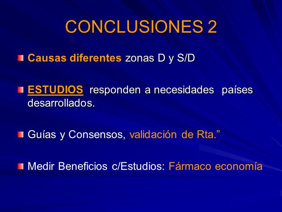 CONCLUSIONES 2 zonas D y S/D Causas diferentes zonas D y S/D ESTUDIOS responden a necesidades países desarrollados. Guías y Guías y Consensos, validac