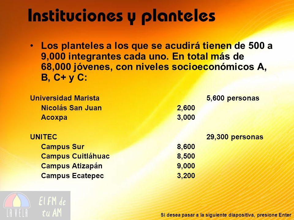 Si desea pasar a la siguiente diapositiva, presione Enter Instituciones y planteles Los planteles a los que se acudirá tienen de 500 a 9,000 integrantes cada uno.