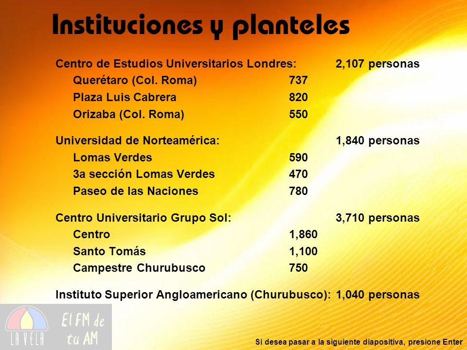 Si desea pasar a la siguiente diapositiva, presione Enter Instituciones y planteles Centro de Estudios Universitarios Londres:2,107 personas Querétaro