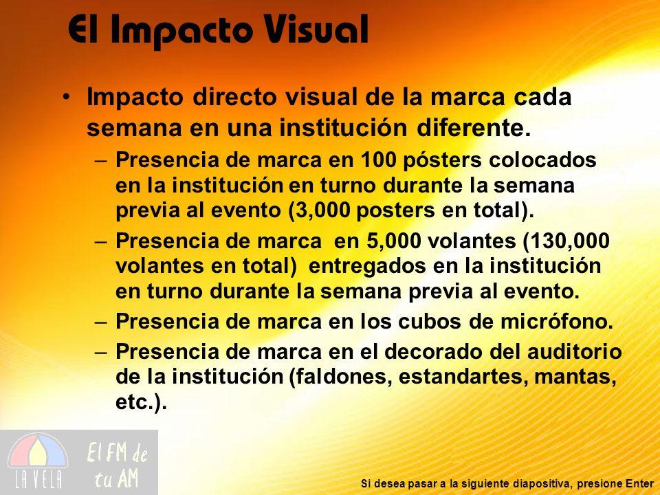 Si desea pasar a la siguiente diapositiva, presione Enter El Impacto Visual Impacto directo visual de la marca cada semana en una institución diferente.