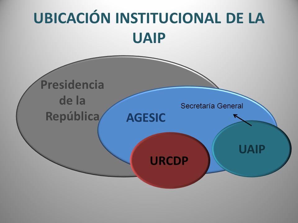 UBICACIÓN INSTITUCIONAL DE LA UAIP Presidencia de la República AGESIC UAIP URCDP Secretaría General