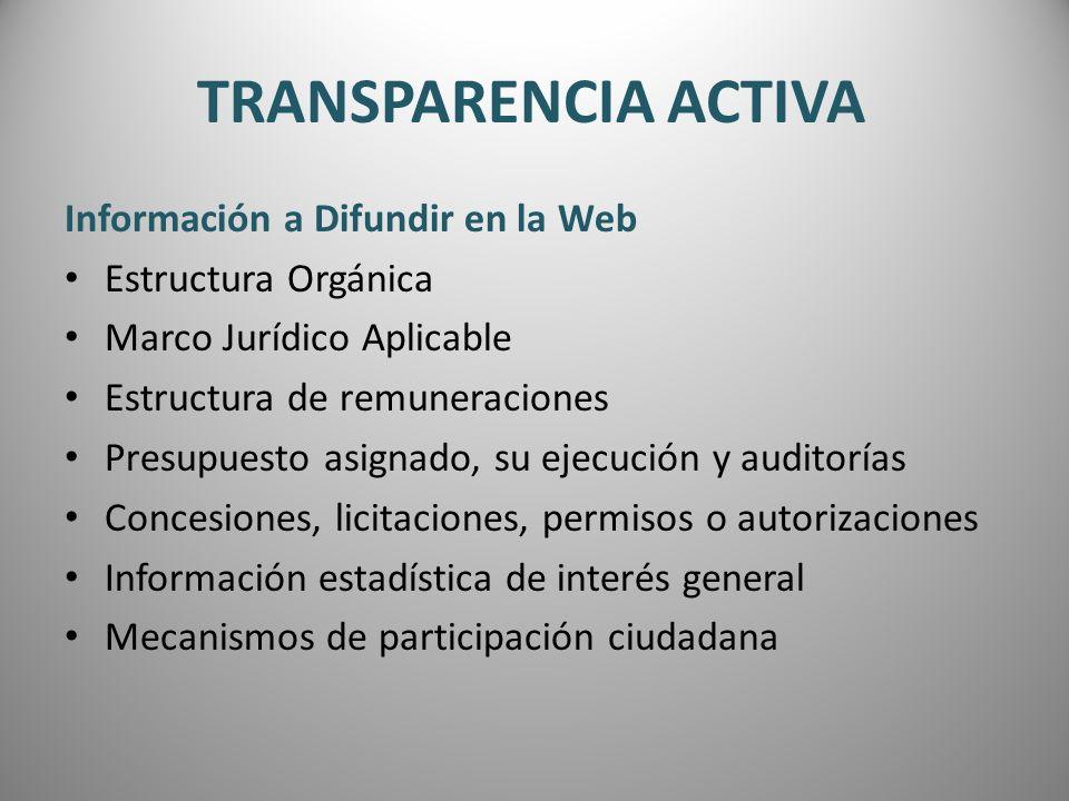 TRANSPARENCIA ACTIVA Información a Difundir en la Web Estructura Orgánica Marco Jurídico Aplicable Estructura de remuneraciones Presupuesto asignado,