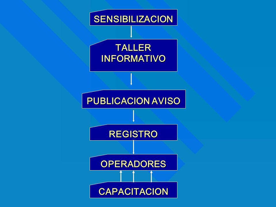 SENSIBILIZACION TALLERINFORMATIVO PUBLICACION AVISO REGISTRO OPERADORES CAPACITACION