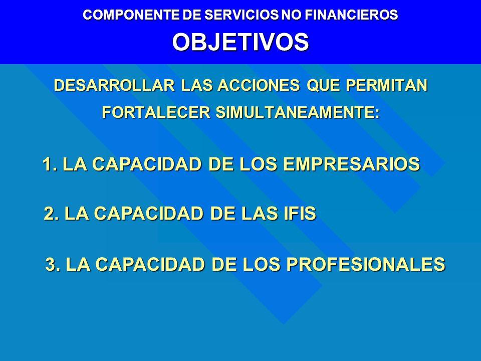 COMPONENTE DE SERVICIOS NO FINANCIEROS OBJETIVOS DESARROLLAR LAS ACCIONES QUE PERMITAN FORTALECER SIMULTANEAMENTE: 1. LA CAPACIDAD DE LOS EMPRESARIOS