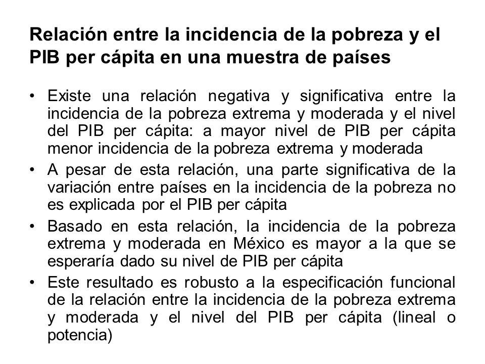 Relación entre la incidencia de la pobreza y el PIB per cápita en una muestra de países Existe una relación negativa y significativa entre la incidencia de la pobreza extrema y moderada y el nivel del PIB per cápita: a mayor nivel de PIB per cápita menor incidencia de la pobreza extrema y moderada A pesar de esta relación, una parte significativa de la variación entre países en la incidencia de la pobreza no es explicada por el PIB per cápita Basado en esta relación, la incidencia de la pobreza extrema y moderada en México es mayor a la que se esperaría dado su nivel de PIB per cápita Este resultado es robusto a la especificación funcional de la relación entre la incidencia de la pobreza extrema y moderada y el nivel del PIB per cápita (lineal o potencia)