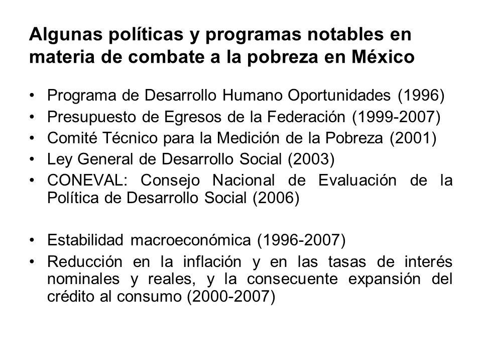 Algunas políticas y programas notables en materia de combate a la pobreza en México Programa de Desarrollo Humano Oportunidades (1996) Presupuesto de Egresos de la Federación (1999-2007) Comité Técnico para la Medición de la Pobreza (2001) Ley General de Desarrollo Social (2003) CONEVAL: Consejo Nacional de Evaluación de la Política de Desarrollo Social (2006) Estabilidad macroeconómica (1996-2007) Reducción en la inflación y en las tasas de interés nominales y reales, y la consecuente expansión del crédito al consumo (2000-2007)