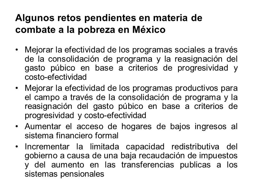 Algunos retos pendientes en materia de combate a la pobreza en México Mejorar la efectividad de los programas sociales a través de la consolidación de programa y la reasignación del gasto púbico en base a criterios de progresividad y costo-efectividad Mejorar la efectividad de los programas productivos para el campo a través de la consolidación de programa y la reasignación del gasto púbico en base a criterios de progresividad y costo-efectividad Aumentar el acceso de hogares de bajos ingresos al sistema financiero formal Incrementar la limitada capacidad redistributiva del gobierno a causa de una baja recaudación de impuestos y del aumento en las transferencias publicas a los sistemas pensionales