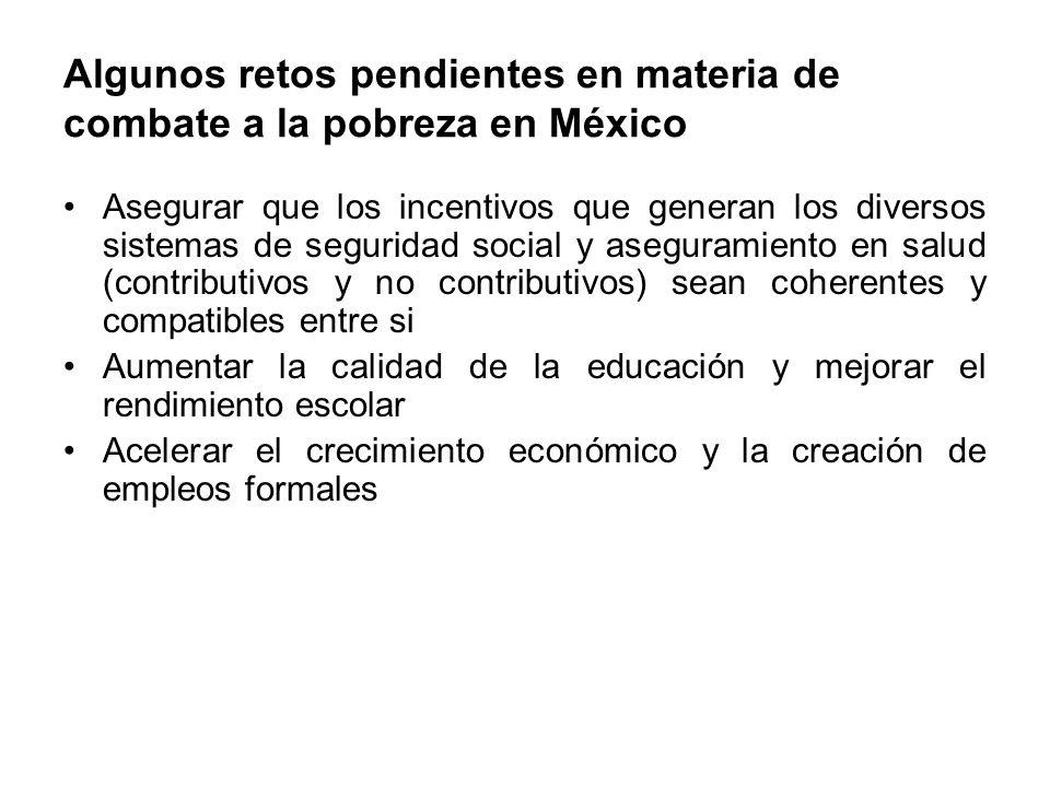 Algunos retos pendientes en materia de combate a la pobreza en México Asegurar que los incentivos que generan los diversos sistemas de seguridad social y aseguramiento en salud (contributivos y no contributivos) sean coherentes y compatibles entre si Aumentar la calidad de la educación y mejorar el rendimiento escolar Acelerar el crecimiento económico y la creación de empleos formales