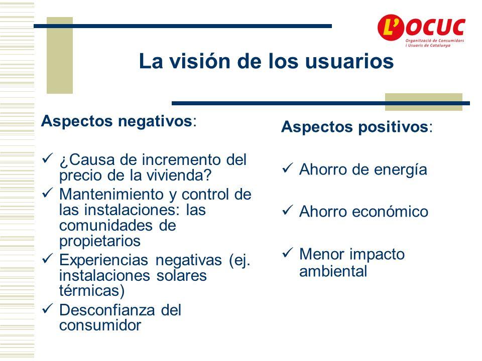 La visión de los usuarios Aspectos negativos: ¿Causa de incremento del precio de la vivienda.