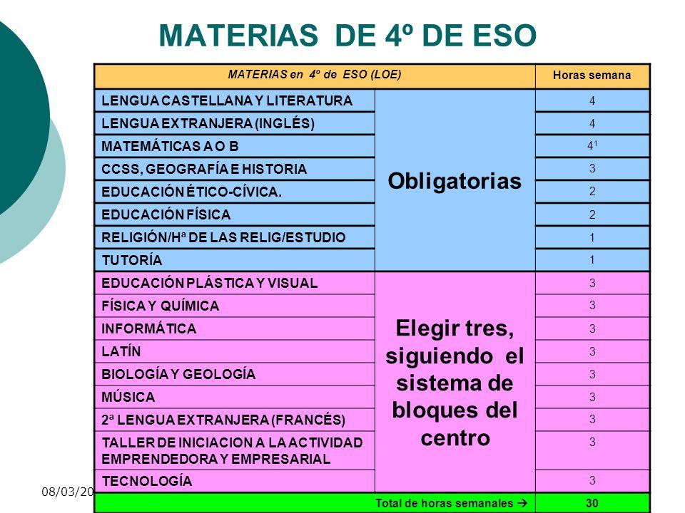 08/03/2014 Departamento de Orientación I.E.S.