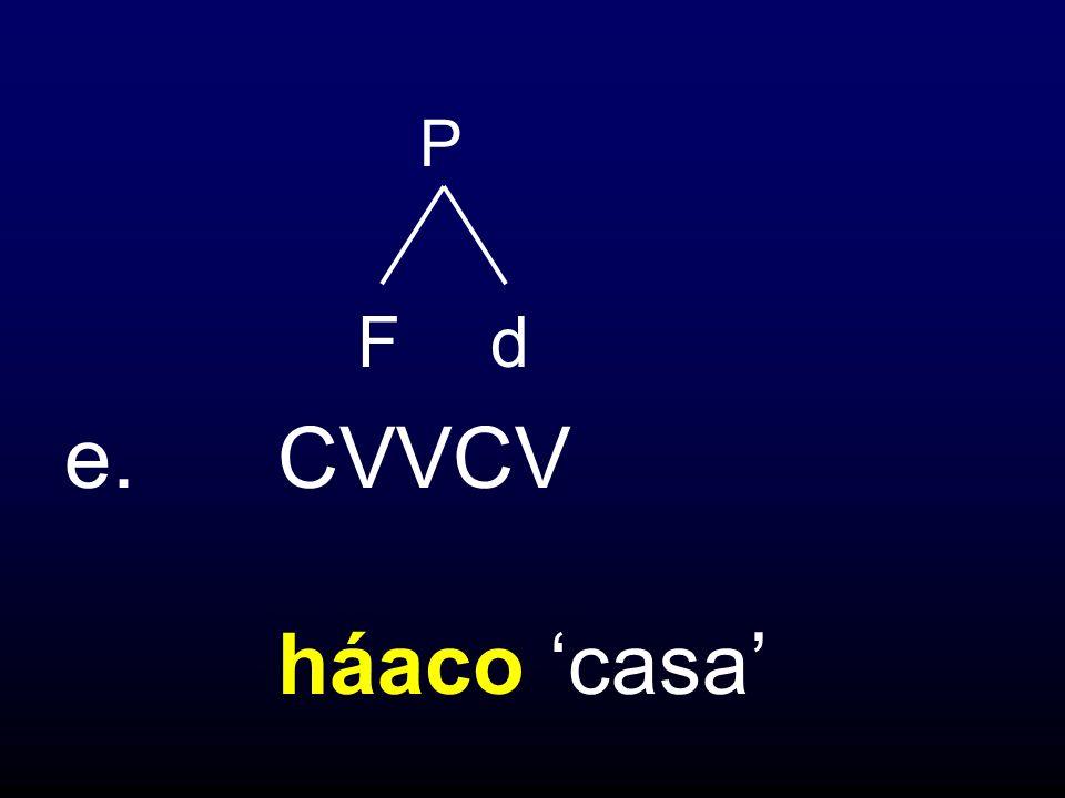 e.CVVCV háaco casa P Fd