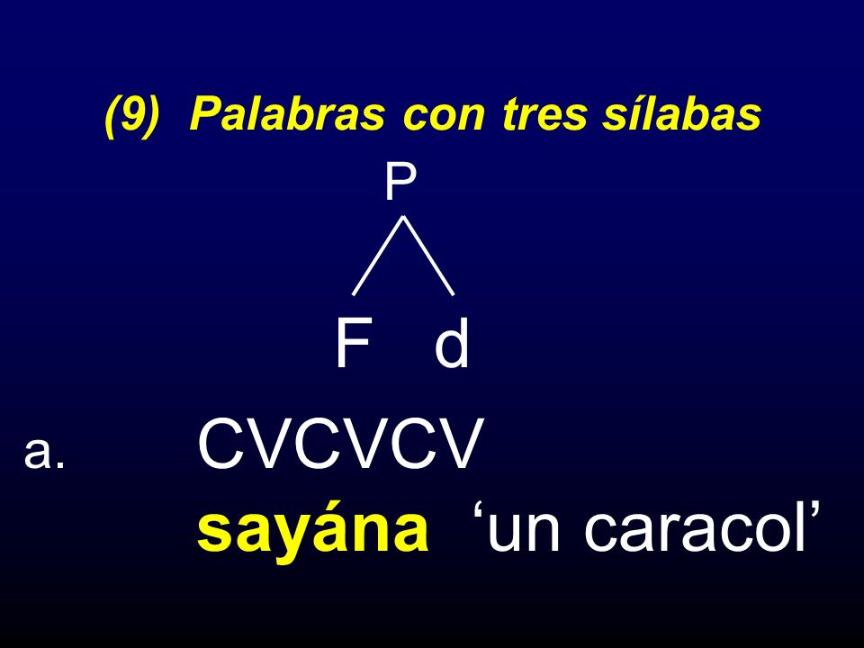 (9) Palabras con tres sílabas F d a. CVCVCV sayána un caracol P
