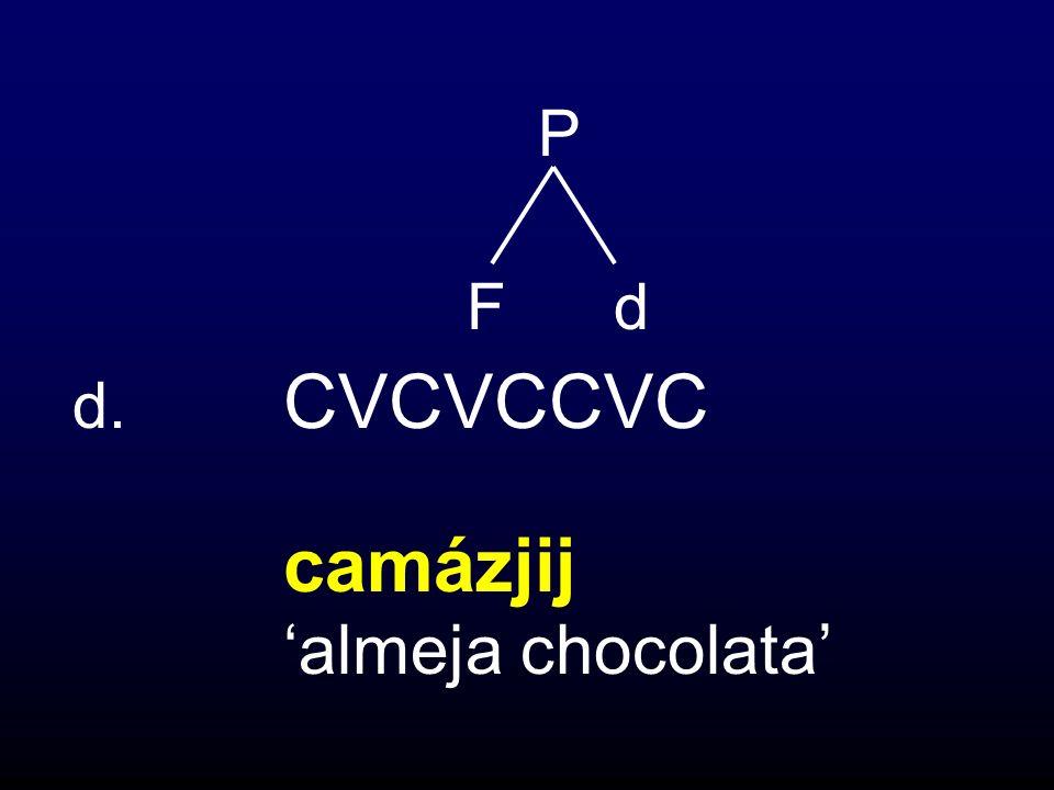 F d d. CVCVCCVC camázjij almeja chocolata P