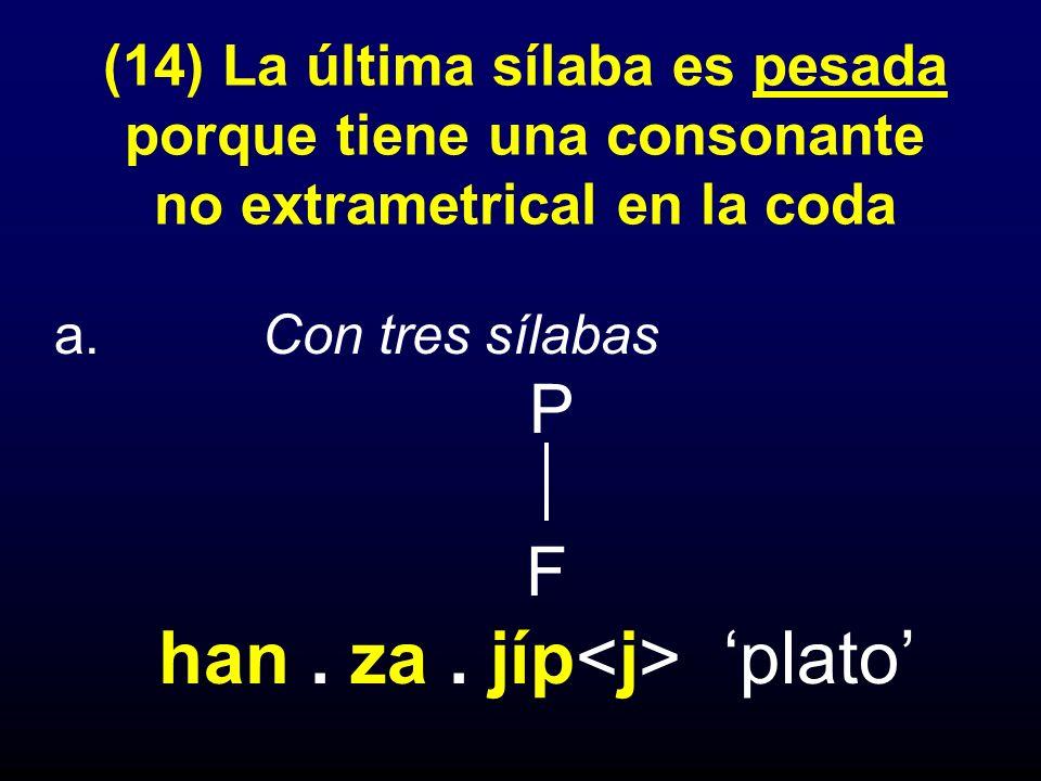(14) La última sílaba es pesada porque tiene una consonante no extrametrical en la coda a.Con tres sílabas P F han. za. jíp plato
