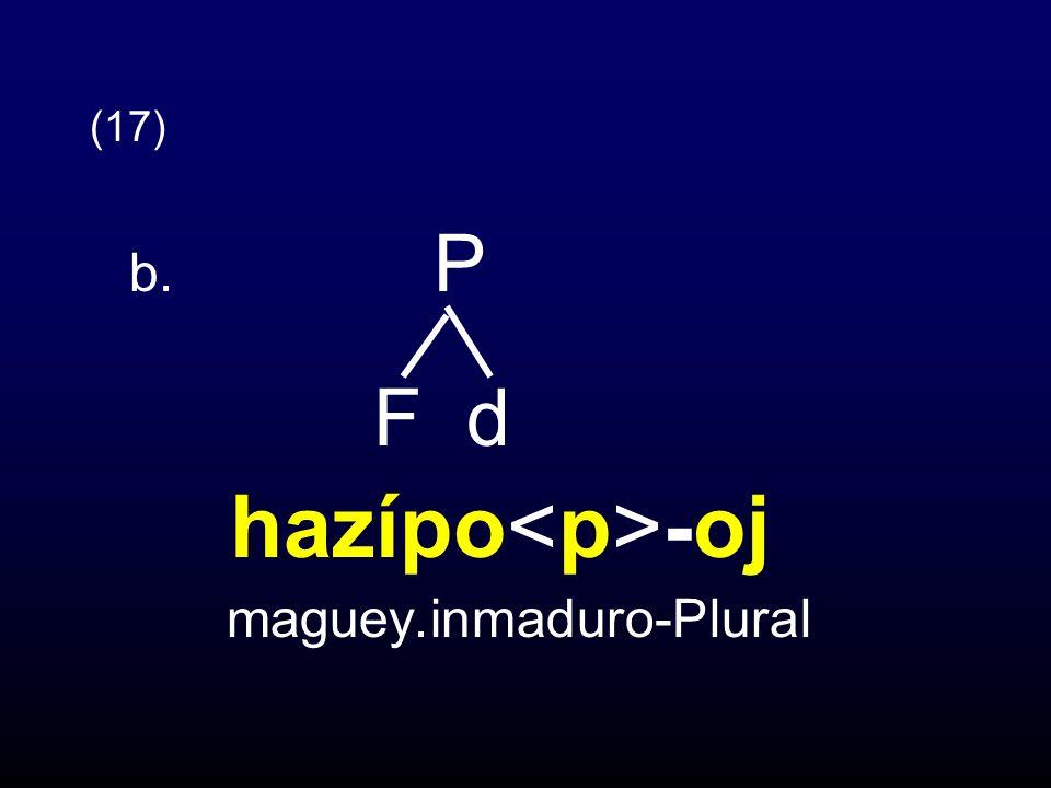 (17) b. P F d hazípo -oj maguey.inmaduro-Plural