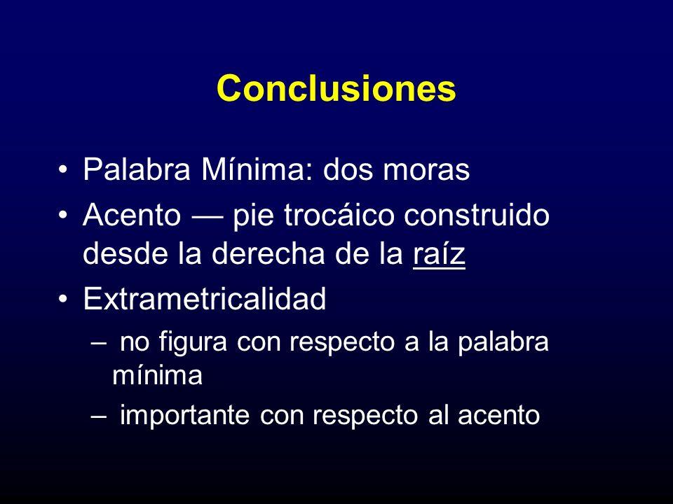 Conclusiones Palabra Mínima: dos moras Acento pie trocáico construido desde la derecha de la raíz Extrametricalidad – no figura con respecto a la pala