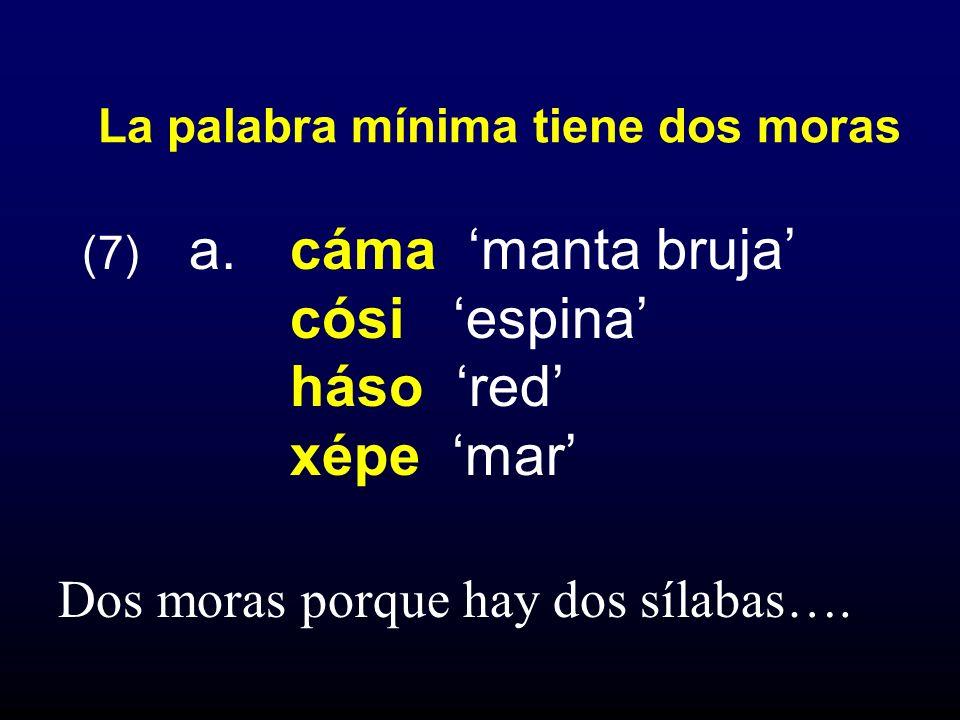 La palabra mínima tiene dos moras (7) a. cáma manta bruja cósi espina háso red xépe mar Dos moras porque hay dos sílabas….