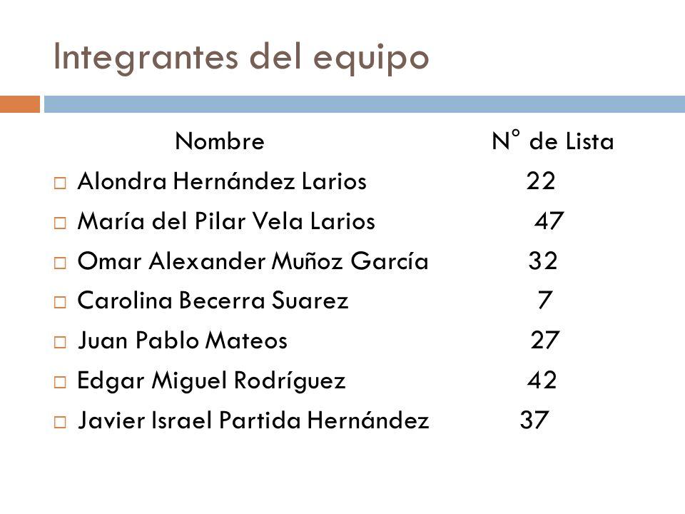 Integrantes del equipo Nombre N° de Lista Alondra Hernández Larios 22 María del Pilar Vela Larios 47 Omar Alexander Muñoz García 32 Carolina Becerra S