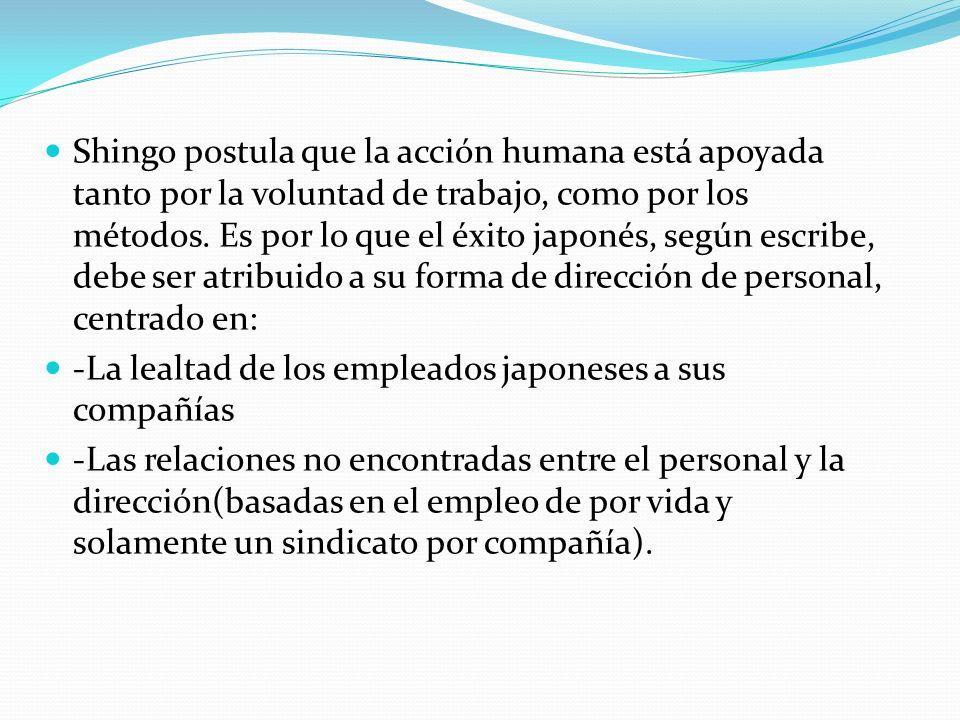 Shingo postula que la acción humana está apoyada tanto por la voluntad de trabajo, como por los métodos. Es por lo que el éxito japonés, según escribe