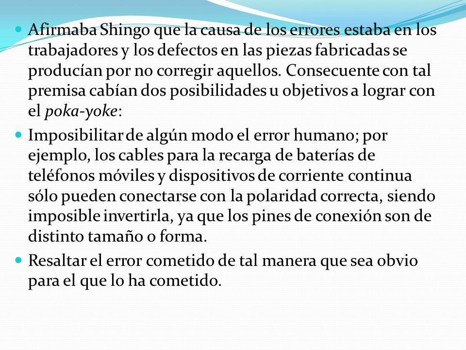Afirmaba Shingo que la causa de los errores estaba en los trabajadores y los defectos en las piezas fabricadas se producían por no corregir aquellos.