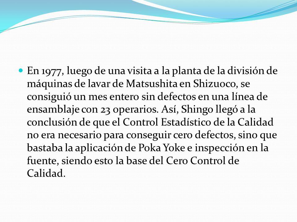 En 1977, luego de una visita a la planta de la división de máquinas de lavar de Matsushita en Shizuoco, se consiguió un mes entero sin defectos en una