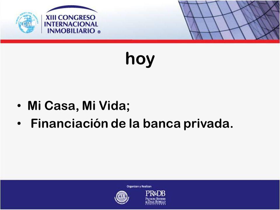 hoy Mi Casa, Mi Vida; Financiación de la banca privada.