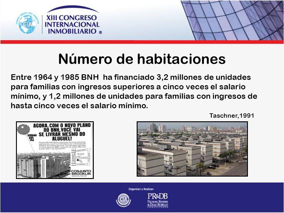 Número de habitaciones Entre 1964 y 1985 BNH ha financiado 3,2 millones de unidades para familias con ingresos superiores a cinco veces el salario mínimo, y 1,2 millones de unidades para familias con ingresos de hasta cinco veces el salario mínimo.