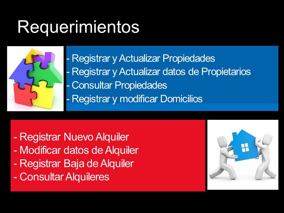 Requerimientos - Registrar y Actualizar Propiedades - Registrar y Actualizar datos de Propietarios - Consultar Propiedades - Registrar y modificar Domicilios - Registrar Nuevo Alquiler - Modificar datos de Alquiler - Registrar Baja de Alquiler - Consultar Alquileres