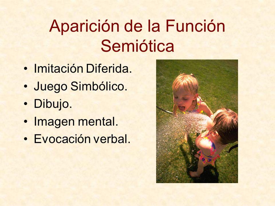 Aparición de la Función Semiótica Imitación Diferida. Juego Simbólico. Dibujo. Imagen mental. Evocación verbal.