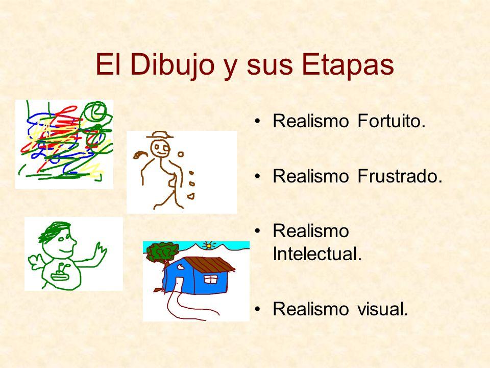El Dibujo y sus Etapas Realismo Fortuito. Realismo Frustrado. Realismo Intelectual. Realismo visual.