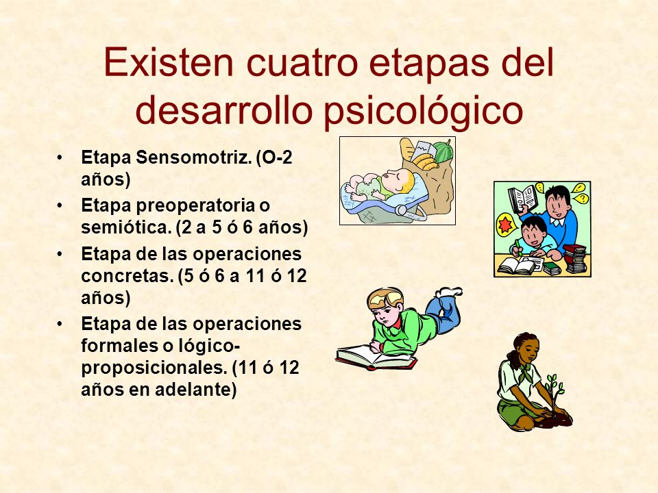 Existen cuatro etapas del desarrollo psicológico Etapa Sensomotriz. (O-2 años) Etapa preoperatoria o semiótica. (2 a 5 ó 6 años) Etapa de las operacio