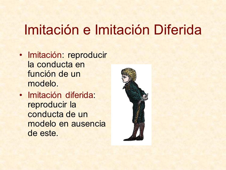 Imitación e Imitación Diferida Imitación: reproducir la conducta en función de un modelo. Imitación diferida: reproducir la conducta de un modelo en a