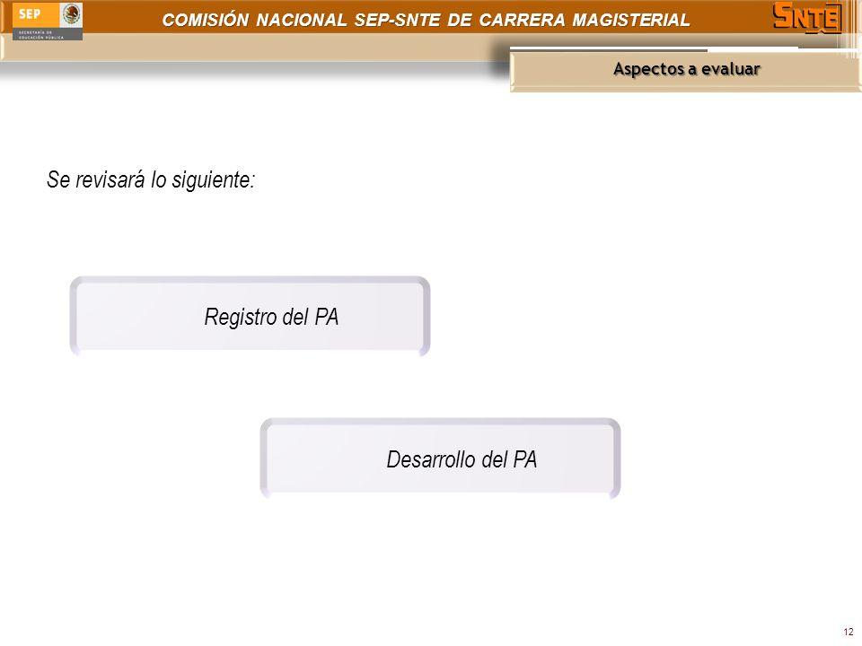 COMISIÓN NACIONAL SEP-SNTE DE CARRERA MAGISTERIAL Aspectos a evaluar 12 Se revisará lo siguiente: Registro del PA Desarrollo del PA