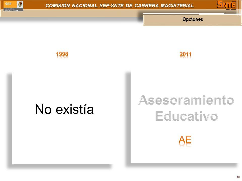 COMISIÓN NACIONAL SEP-SNTE DE CARRERA MAGISTERIAL Opciones 18 No existía
