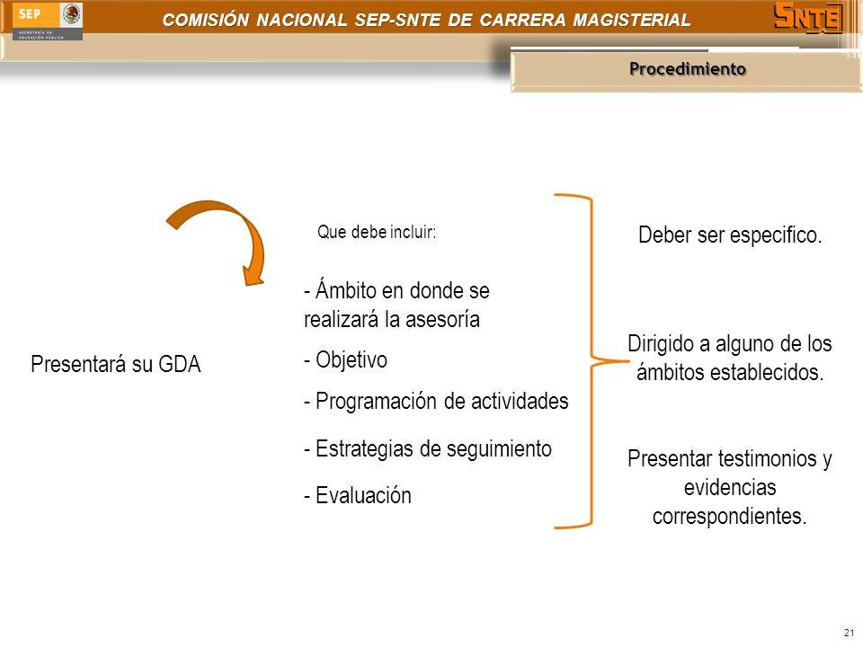 COMISIÓN NACIONAL SEP-SNTE DE CARRERA MAGISTERIAL Procedimiento 21 Presentará su GDA Que debe incluir: Dirigido a alguno de los ámbitos establecidos.
