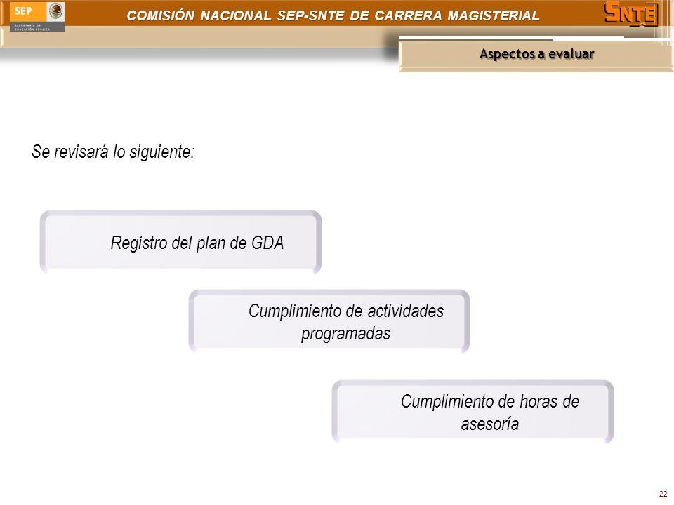 COMISIÓN NACIONAL SEP-SNTE DE CARRERA MAGISTERIAL Aspectos a evaluar 22 Se revisará lo siguiente: Registro del plan de GDA Cumplimiento de actividades programadas Cumplimiento de horas de asesoría