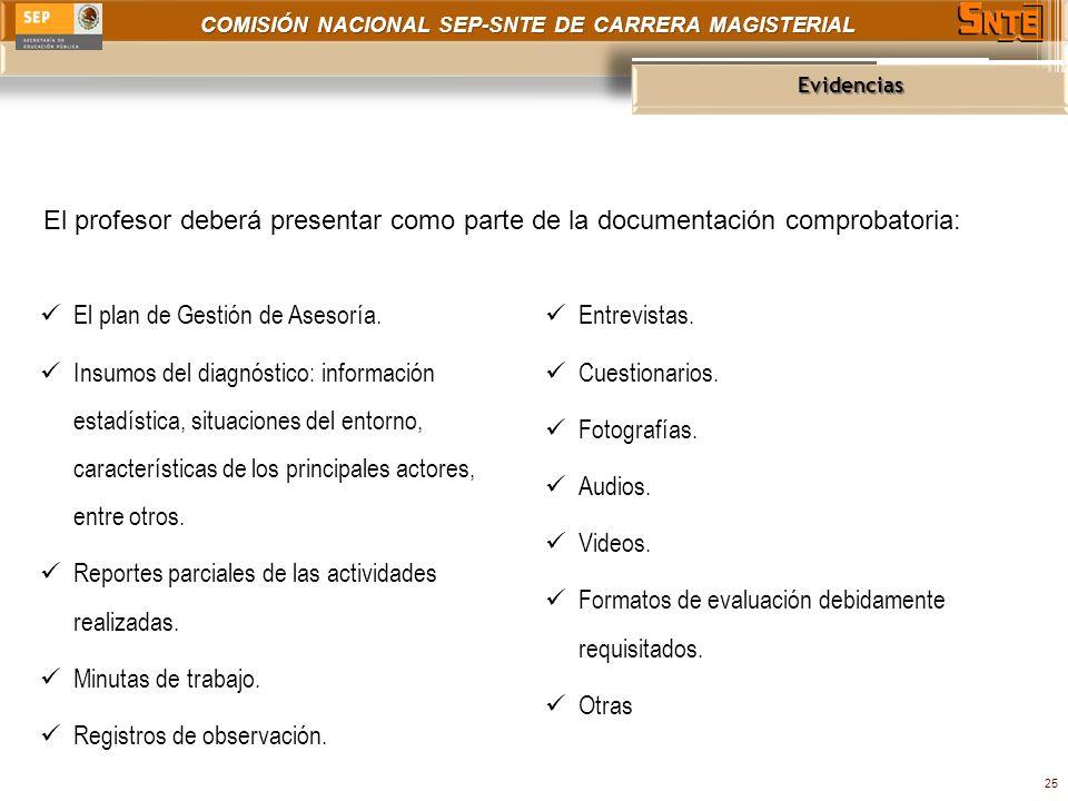 COMISIÓN NACIONAL SEP-SNTE DE CARRERA MAGISTERIAL Evidencias 25 El plan de Gestión de Asesoría.