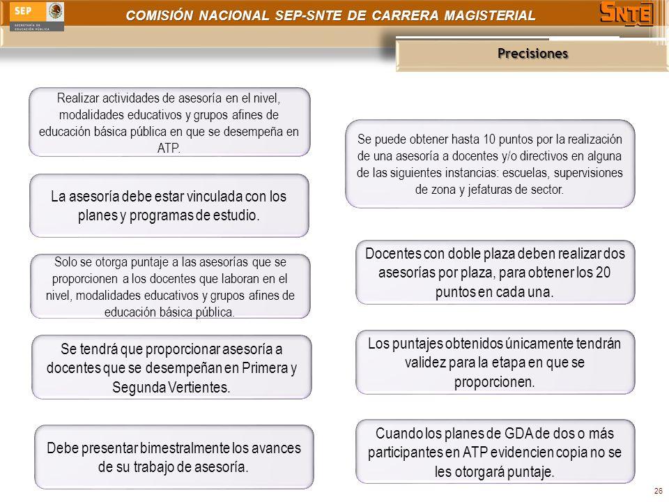COMISIÓN NACIONAL SEP-SNTE DE CARRERA MAGISTERIAL Precisiones 26 Realizar actividades de asesoría en el nivel, modalidades educativos y grupos afines de educación básica pública en que se desempeña en ATP.