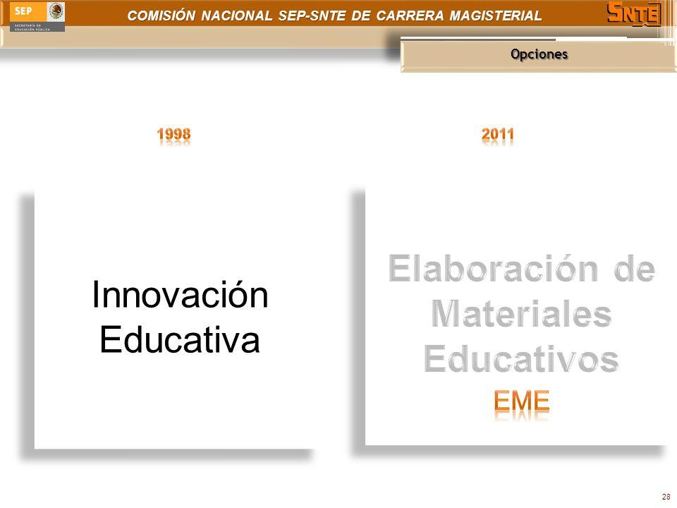 COMISIÓN NACIONAL SEP-SNTE DE CARRERA MAGISTERIAL Opciones 28 Innovación Educativa
