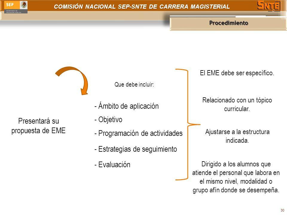 COMISIÓN NACIONAL SEP-SNTE DE CARRERA MAGISTERIAL Procedimiento 30 Presentará su propuesta de EME Que debe incluir: - Objetivo - Programación de actividades - Estrategias de seguimiento - Evaluación - Ámbito de aplicación Relacionado con un tópico curricular.