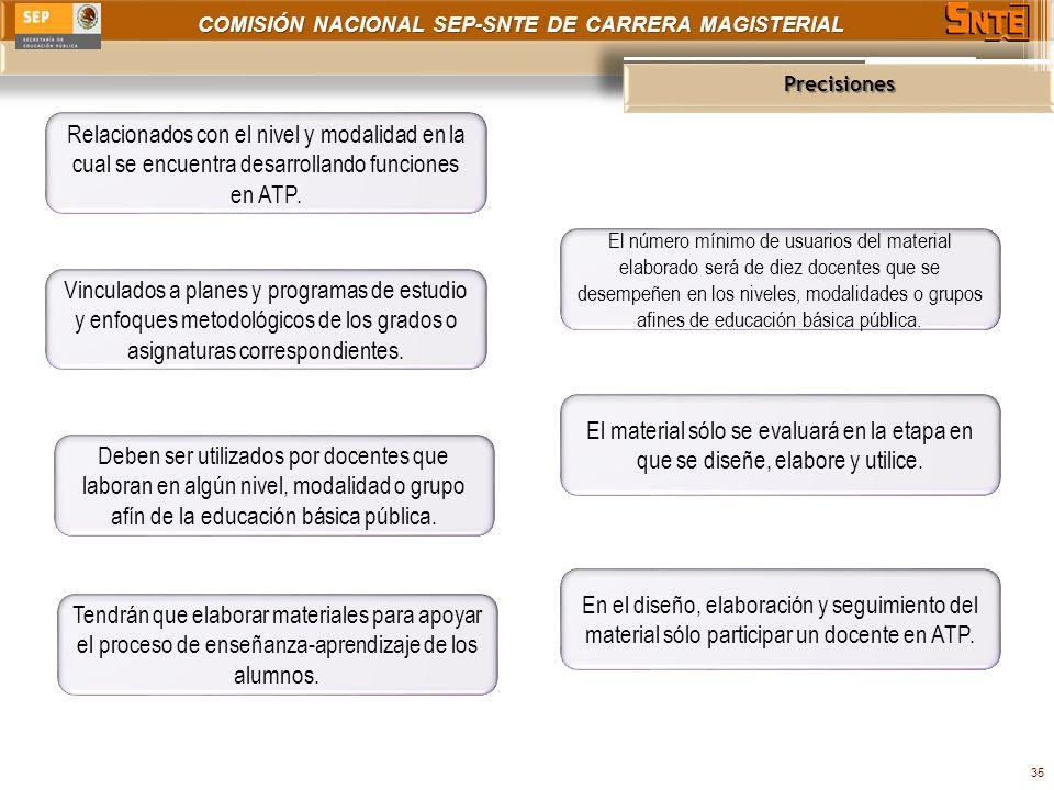 COMISIÓN NACIONAL SEP-SNTE DE CARRERA MAGISTERIAL Precisiones 35 Relacionados con el nivel y modalidad en la cual se encuentra desarrollando funciones en ATP.