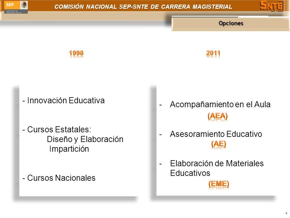 COMISIÓN NACIONAL SEP-SNTE DE CARRERA MAGISTERIAL - Innovación Educativa - Cursos Estatales: Diseño y Elaboración Impartición - Cursos Nacionales Opciones 4 -Acompañamiento en el Aula -Asesoramiento Educativo -Elaboración de Materiales Educativos -Acompañamiento en el Aula -Asesoramiento Educativo -Elaboración de Materiales Educativos