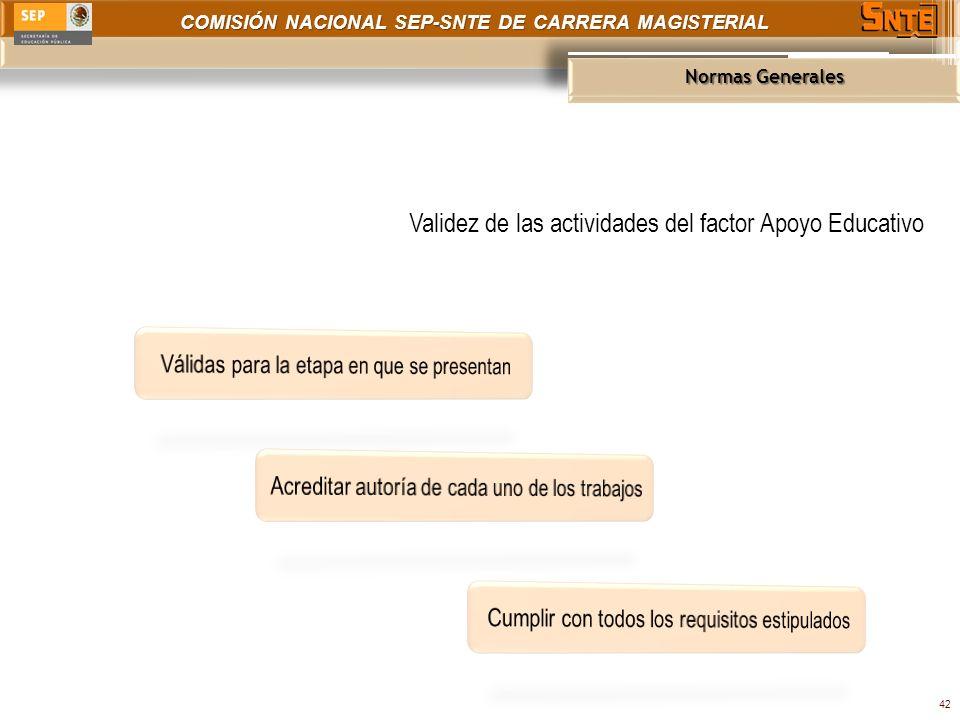 COMISIÓN NACIONAL SEP-SNTE DE CARRERA MAGISTERIAL Normas Generales 42 Validez de las actividades del factor Apoyo Educativo