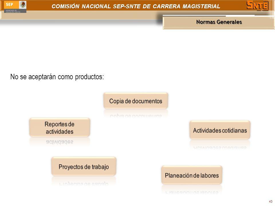 COMISIÓN NACIONAL SEP-SNTE DE CARRERA MAGISTERIAL Normas Generales 43 No se aceptarán como productos: