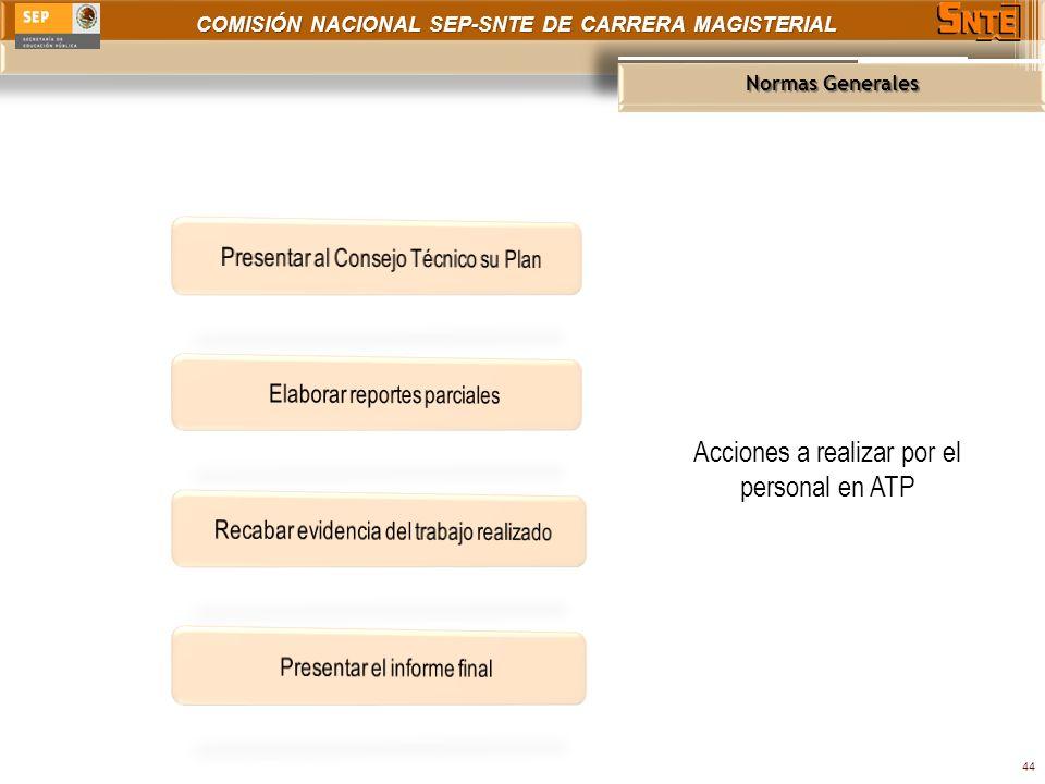 COMISIÓN NACIONAL SEP-SNTE DE CARRERA MAGISTERIAL Normas Generales 44 Acciones a realizar por el personal en ATP