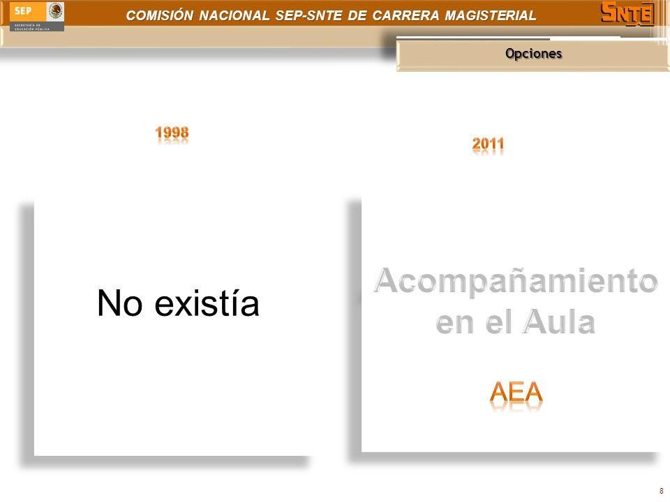 COMISIÓN NACIONAL SEP-SNTE DE CARRERA MAGISTERIAL Opciones 8 No existía