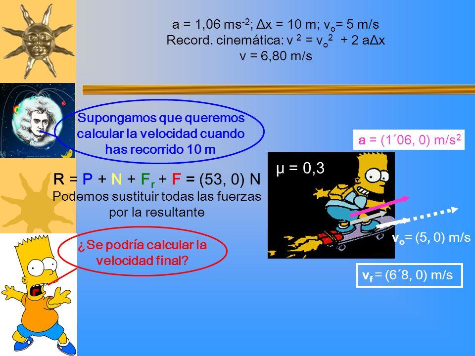 ¿Se podría calcular la velocidad final? Supongamos que queremos calcular la velocidad cuando has recorrido 10 m v o = (5, 0) m/s μ = 0,3 a = 1,06 ms -
