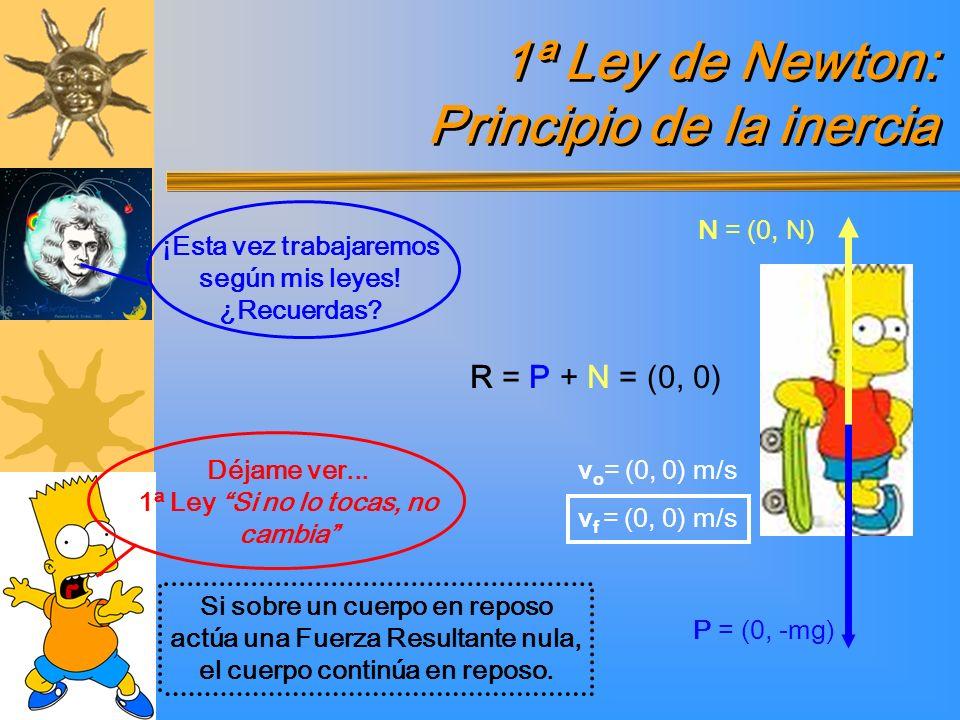 1ª Ley de Newton: Principio de la inercia Déjame ver... 1ª Ley Si no lo tocas, no cambia ¡Esta vez trabajaremos según mis leyes! ¿Recuerdas? P = (0, -