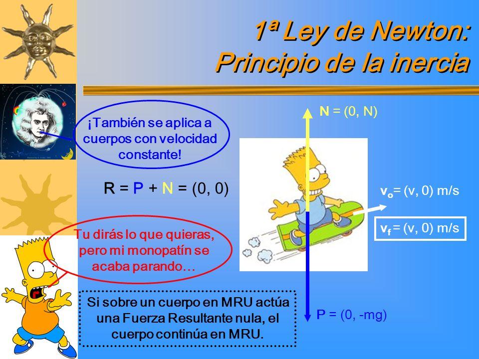 1ª Ley de Newton: Principio de la inercia Tu dirás lo que quieras, pero mi monopatín se acaba parando… ¡También se aplica a cuerpos con velocidad cons