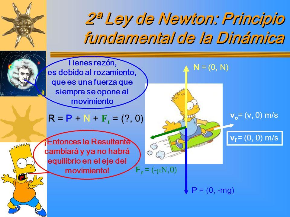 2ª Ley de Newton: Principio fundamental de la Dinámica ¡Entonces la Resultante cambiará y ya no habrá equilibrio en el eje del movimiento! Tienes razó